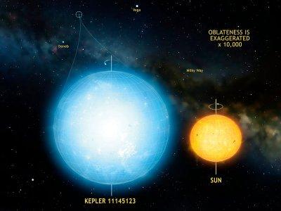 Астрономы нашли самый круглый звездный объект в наблюдаемой Вселенной
