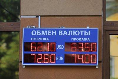 «Против рубля работает Минфин»: эксперты рассказали, что происходит на рынке валюты
