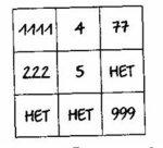 Трактат о трудном. Квадрат Пифагора