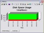 DiskMonitor 5.0.0.41: жесткие диски под контролем