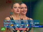 Синхронно и уверенно: россиянки отыграли балл
