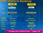 Подробно о платформе Intel McCaslin для UMPC