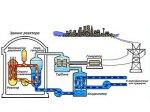 Россия готова одолжить Белоруссии денег на постройку АЭС
