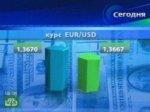 Доллар приближается к историческому минимуму