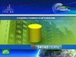 Московское жилье дешевеет