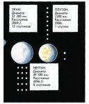 Почему все планеты разной величины?