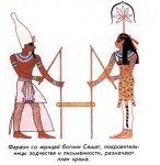Откуда известно, как возводились пирамиды?