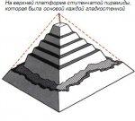 Какой была пирамида внутри?