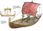 Корабли викингов.