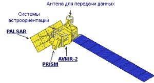 Ракетоноситель H-IIA F8 вывел на орбиту спутник исследования поверхности Земли