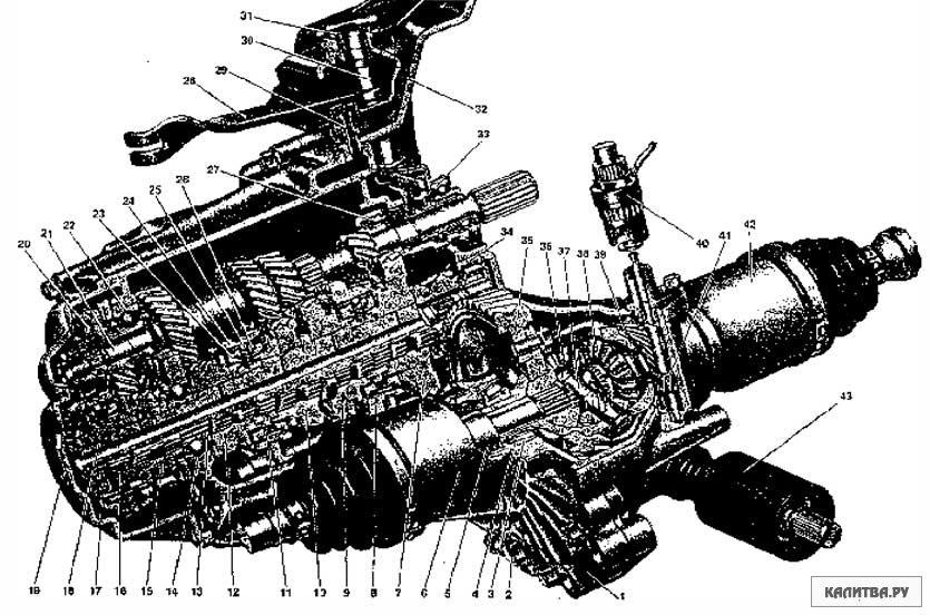 Фото №31 - неисправности коробки передач ВАЗ 2110
