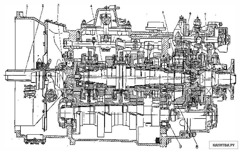 коробка передач ЯМЗ-202