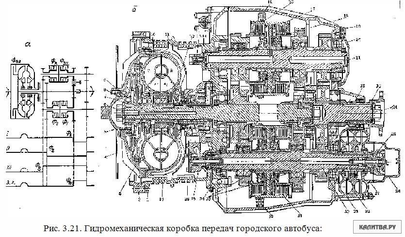 и ЛиАЗ-5256 применяется