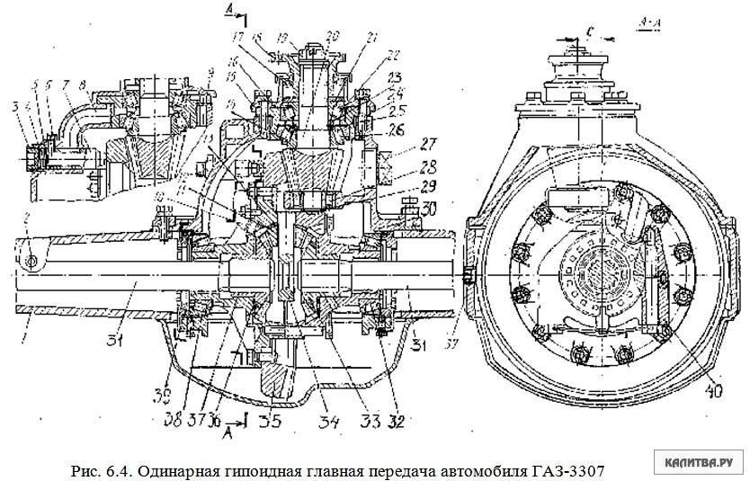 передачи автомобиля ГАЗ-