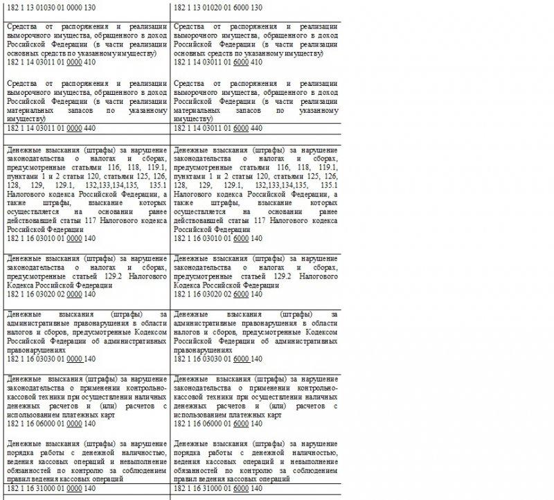 Постановление Пленума Верховного Суда РФ от N 3 О