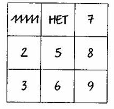 Нумерология. Нумерологический гороскоп