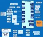 Intel Tolapai - ���������+��������+����� ���� � ����� ����