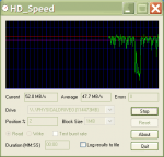 HD_Speed 1.5.2.61: �������� �������� HDD/CD