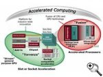 AMD Torrenza � ����� �����������