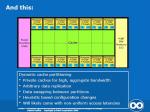 ���������� ������� Intel � ����� ��������